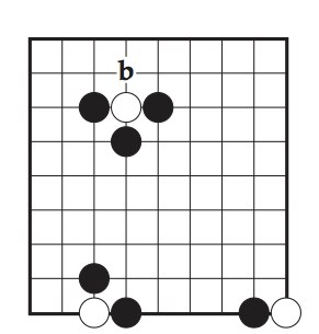 How To Play British Go Association